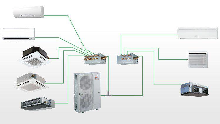Oro kondicionierių tipai. Multi Split sistema. Daikra